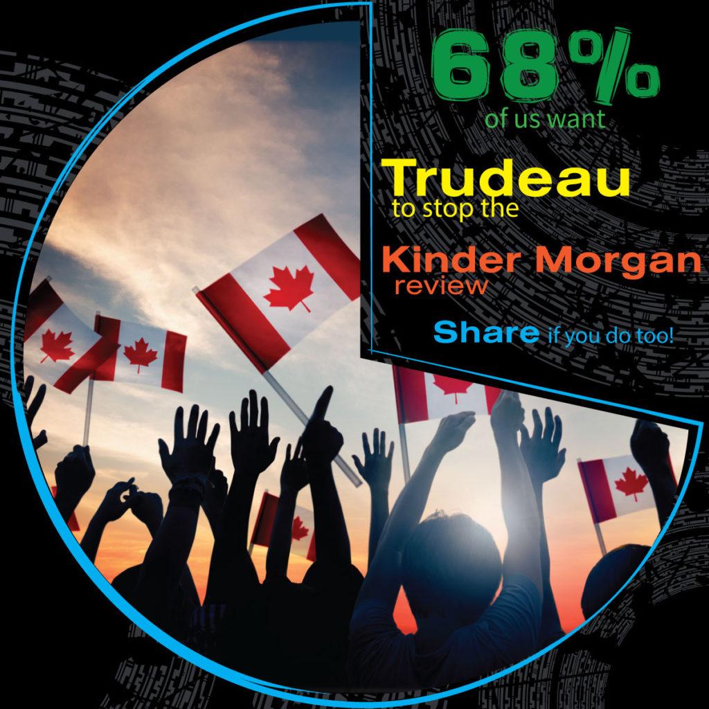 Trudeau stop KM review 2