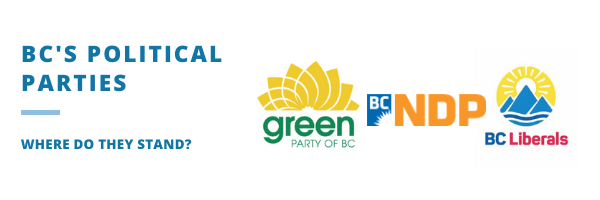 The BC provinical election is October 24, 2020